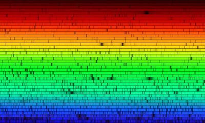 Spectroscopie in de sterrenkunde